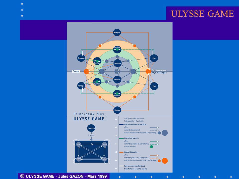 Tableau économique d ensemble (2) ULYSSE GAME - Jules GAZON - Mars 1999 ULYSSE GAME