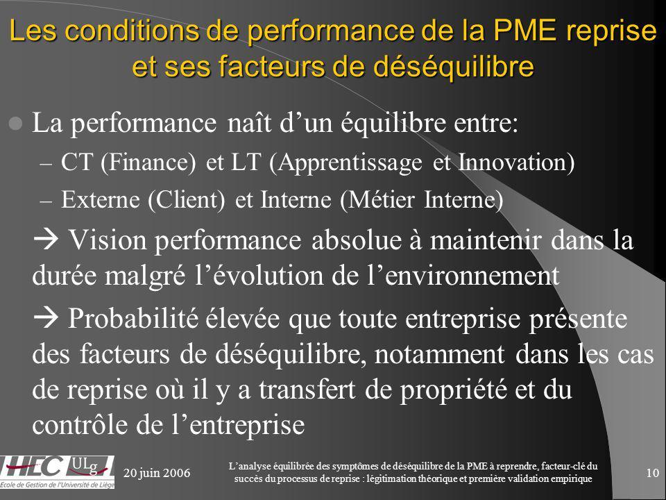 20 juin 2006 Lanalyse équilibrée des symptômes de déséquilibre de la PME à reprendre, facteur-clé du succès du processus de reprise : légitimation théorique et première validation empirique 10 Les conditions de performance de la PME reprise et ses facteurs de déséquilibre La performance naît dun équilibre entre: – CT (Finance) et LT (Apprentissage et Innovation) – Externe (Client) et Interne (Métier Interne) Vision performance absolue à maintenir dans la durée malgré lévolution de lenvironnement Probabilité élevée que toute entreprise présente des facteurs de déséquilibre, notamment dans les cas de reprise où il y a transfert de propriété et du contrôle de lentreprise