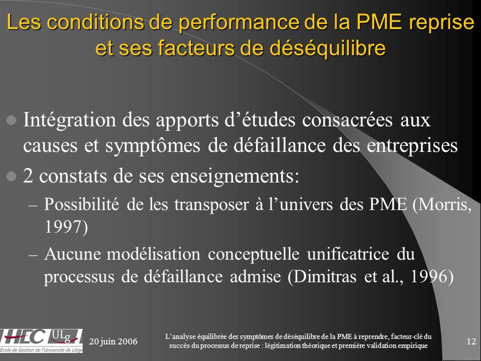 20 juin 2006 Lanalyse équilibrée des symptômes de déséquilibre de la PME à reprendre, facteur-clé du succès du processus de reprise : légitimation théorique et première validation empirique 12 Les conditions de performance de la PME reprise et ses facteurs de déséquilibre Intégration des apports détudes consacrées aux causes et symptômes de défaillance des entreprises 2 constats de ses enseignements: – Possibilité de les transposer à lunivers des PME (Morris, 1997) – Aucune modélisation conceptuelle unificatrice du processus de défaillance admise (Dimitras et al., 1996)
