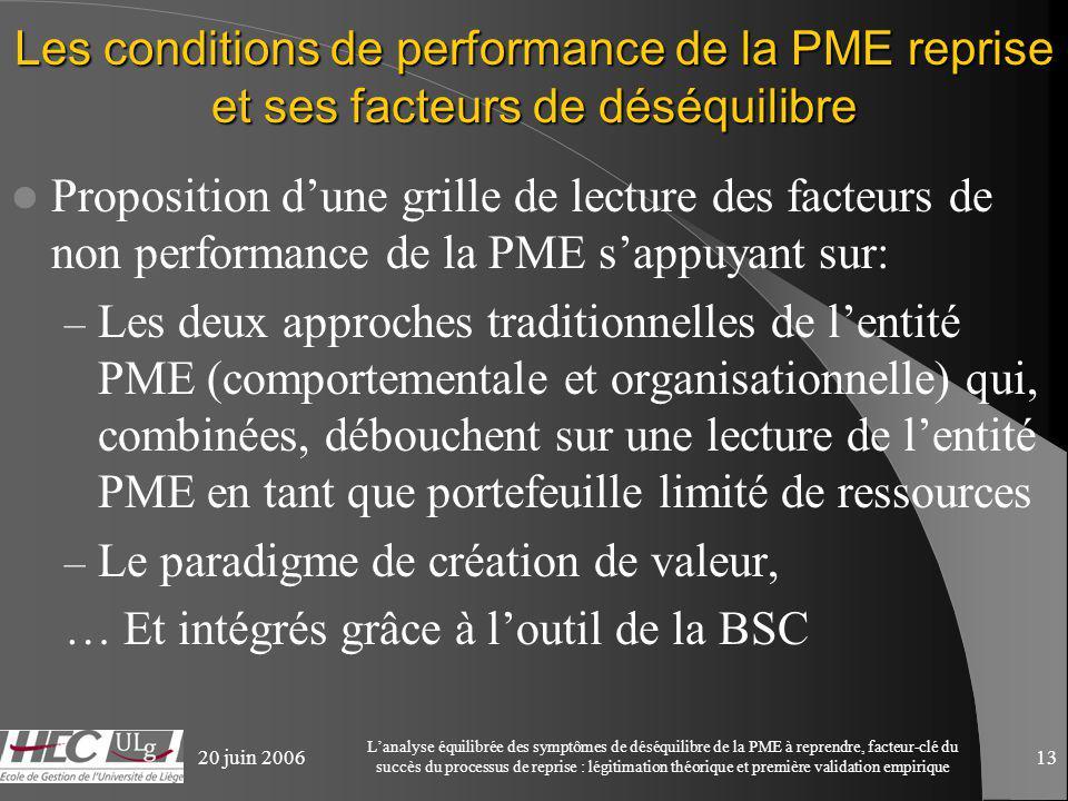 20 juin 2006 Lanalyse équilibrée des symptômes de déséquilibre de la PME à reprendre, facteur-clé du succès du processus de reprise : légitimation théorique et première validation empirique 13 Les conditions de performance de la PME reprise et ses facteurs de déséquilibre Proposition dune grille de lecture des facteurs de non performance de la PME sappuyant sur: – Les deux approches traditionnelles de lentité PME (comportementale et organisationnelle) qui, combinées, débouchent sur une lecture de lentité PME en tant que portefeuille limité de ressources – Le paradigme de création de valeur, … Et intégrés grâce à loutil de la BSC