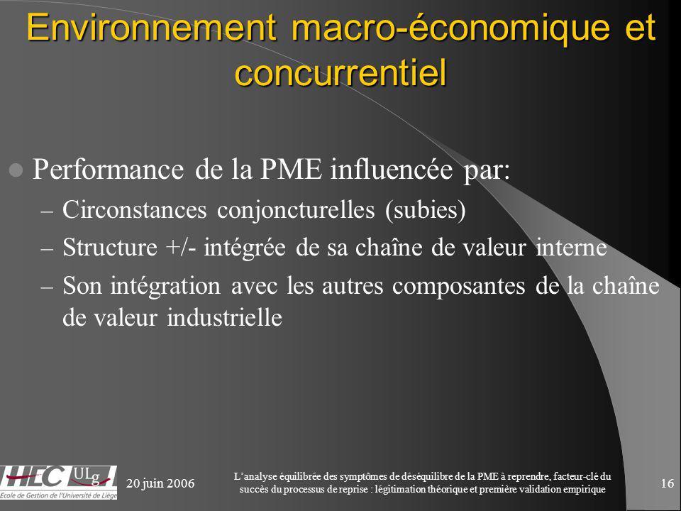 20 juin 2006 Lanalyse équilibrée des symptômes de déséquilibre de la PME à reprendre, facteur-clé du succès du processus de reprise : légitimation théorique et première validation empirique 16 Environnement macro-économique et concurrentiel Performance de la PME influencée par: – Circonstances conjoncturelles (subies) – Structure +/- intégrée de sa chaîne de valeur interne – Son intégration avec les autres composantes de la chaîne de valeur industrielle
