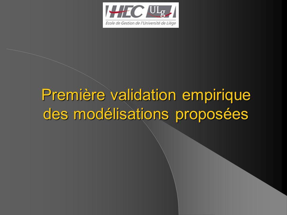 Première validation empirique des modélisations proposées