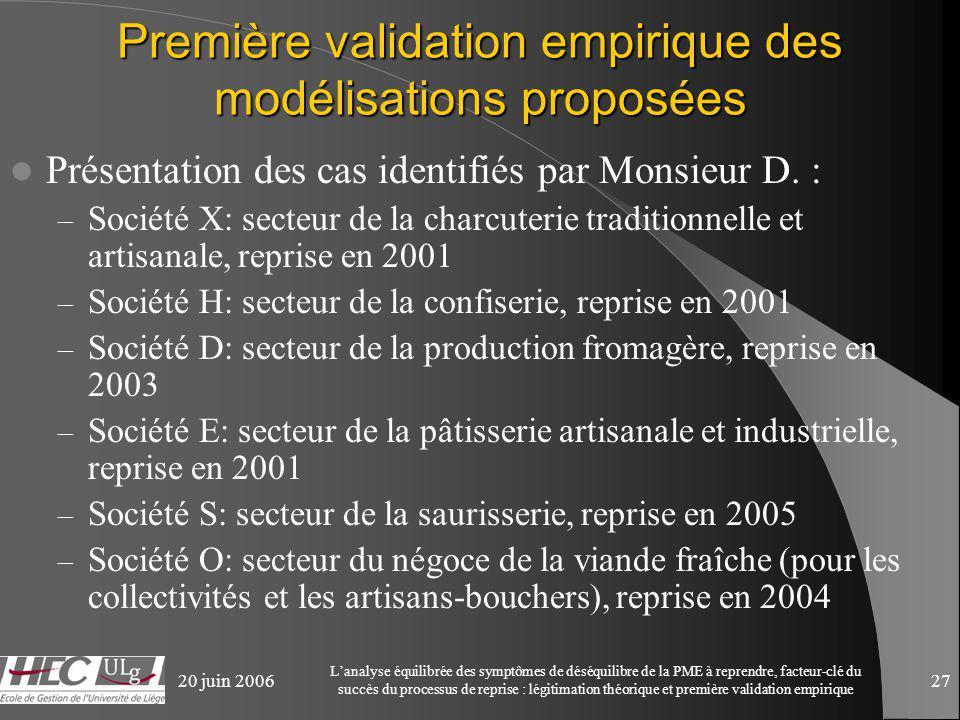 20 juin 2006 Lanalyse équilibrée des symptômes de déséquilibre de la PME à reprendre, facteur-clé du succès du processus de reprise : légitimation théorique et première validation empirique 27 Première validation empirique des modélisations proposées Présentation des cas identifiés par Monsieur D.
