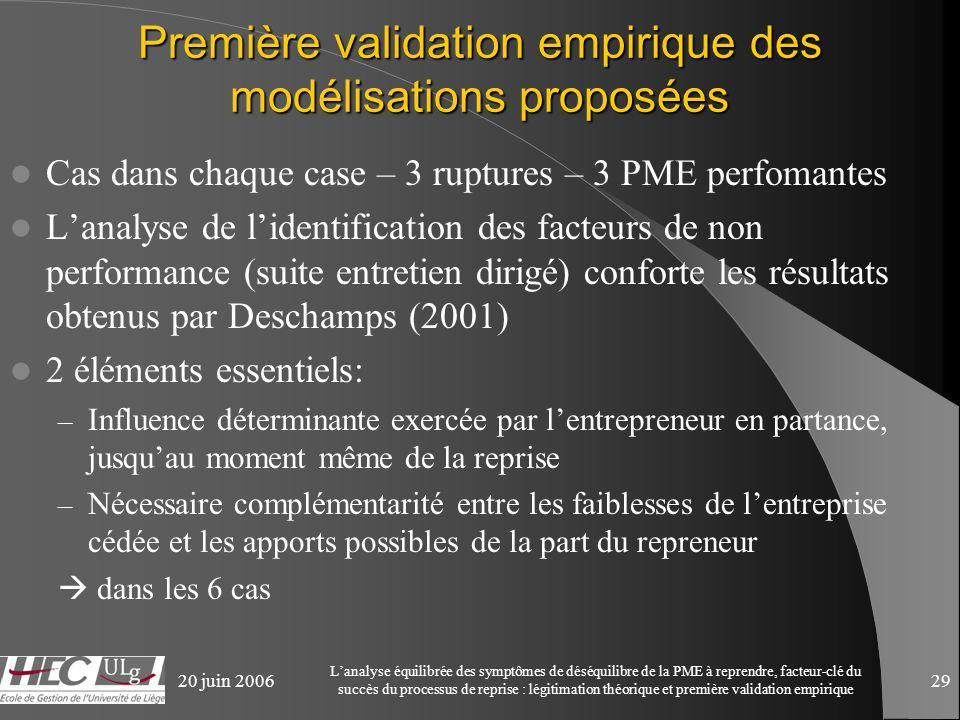 20 juin 2006 Lanalyse équilibrée des symptômes de déséquilibre de la PME à reprendre, facteur-clé du succès du processus de reprise : légitimation thé