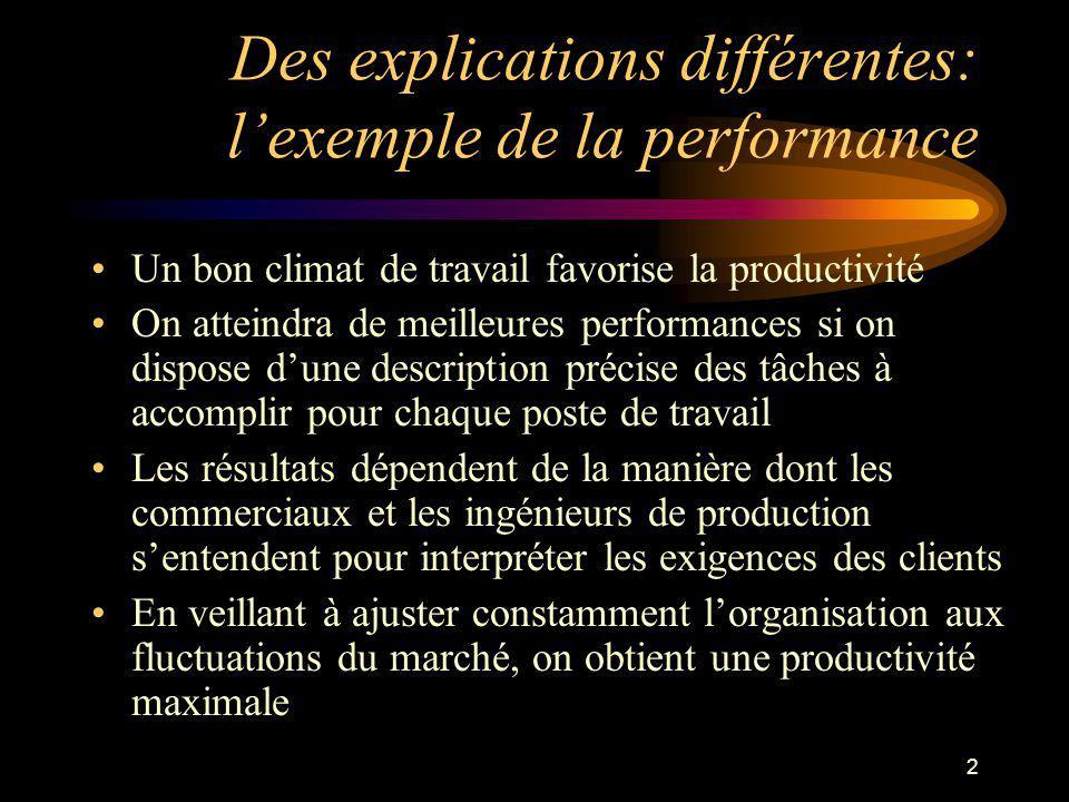 2 Des explications différentes: lexemple de la performance Un bon climat de travail favorise la productivité On atteindra de meilleures performances s