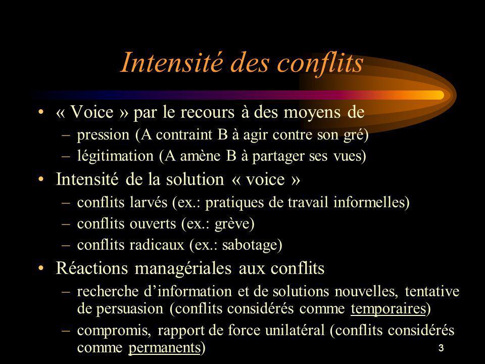 3 Intensité des conflits « Voice » par le recours à des moyens de –pression (A contraint B à agir contre son gré) –légitimation (A amène B à partager
