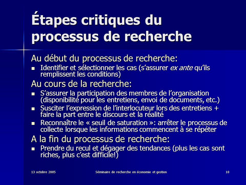13 octobre 2005Séminaire de recherche en économie et gestion10 Étapes critiques du processus de recherche Au début du processus de recherche: Identifi