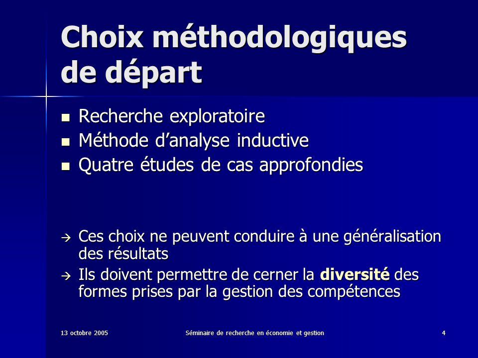 13 octobre 2005Séminaire de recherche en économie et gestion4 Choix méthodologiques de départ Recherche exploratoire Recherche exploratoire Méthode da