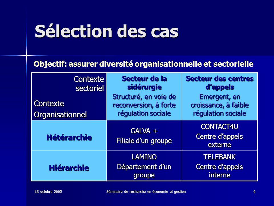 13 octobre 2005Séminaire de recherche en économie et gestion6 Sélection des cas Contexte sectoriel Contexte sectorielContexteOrganisationnel Secteur d