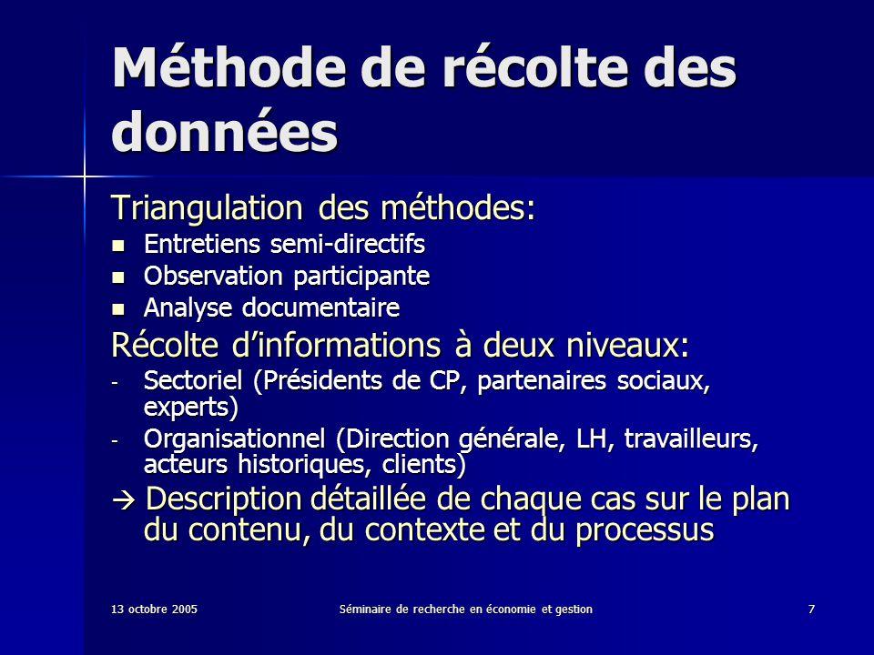13 octobre 2005Séminaire de recherche en économie et gestion7 Méthode de récolte des données Triangulation des méthodes: Entretiens semi-directifs Ent