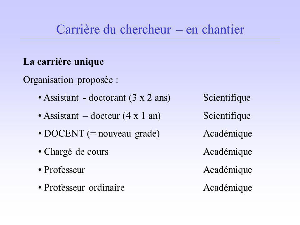 Carrière du chercheur – en chantier La carrière unique Organisation proposée : Assistant - doctorant (3 x 2 ans)Scientifique Assistant – docteur (4 x
