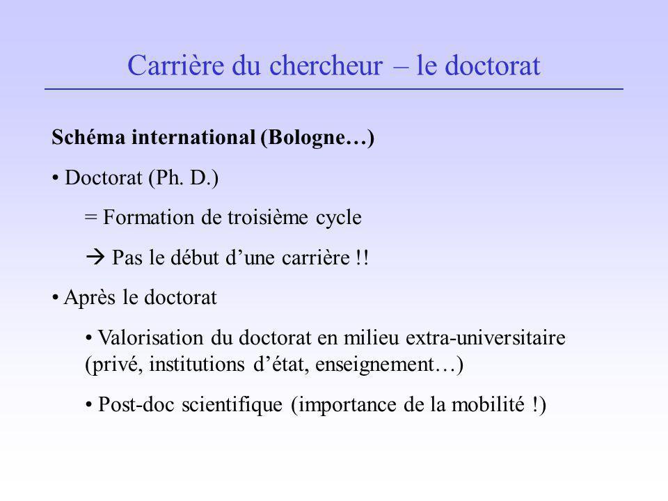 Carrière du chercheur – le doctorat Schéma international (Bologne…) Doctorat (Ph. D.) = Formation de troisième cycle Pas le début dune carrière !! Apr