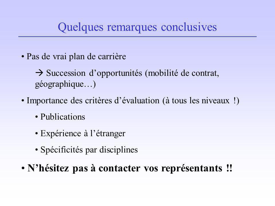 Quelques remarques conclusives Pas de vrai plan de carrière Succession dopportunités (mobilité de contrat, géographique…) Importance des critères déva