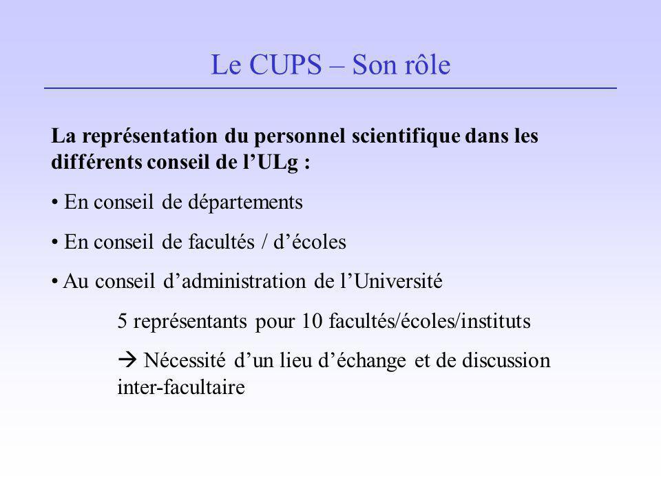 Le CUPS – Son rôle La représentation du personnel scientifique dans les différents conseil de lULg : En conseil de départements En conseil de facultés