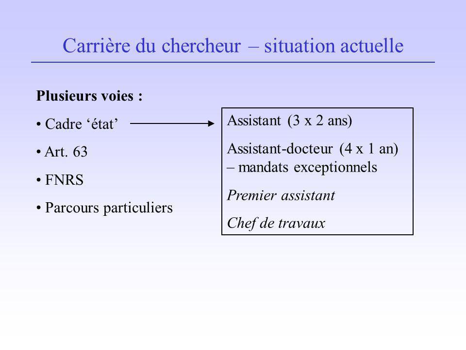 Carrière du chercheur – situation actuelle Plusieurs voies : Cadre état Art. 63 FNRS Parcours particuliers Assistant (3 x 2 ans) Assistant-docteur (4