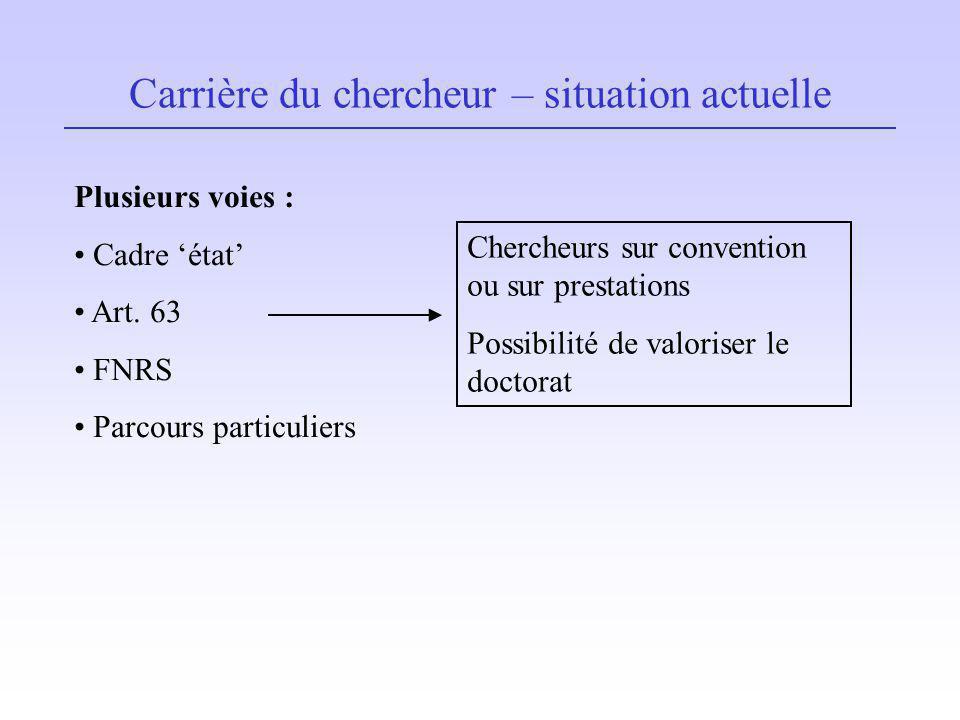 Carrière du chercheur – situation actuelle Plusieurs voies : Cadre état Art. 63 FNRS Parcours particuliers Chercheurs sur convention ou sur prestation