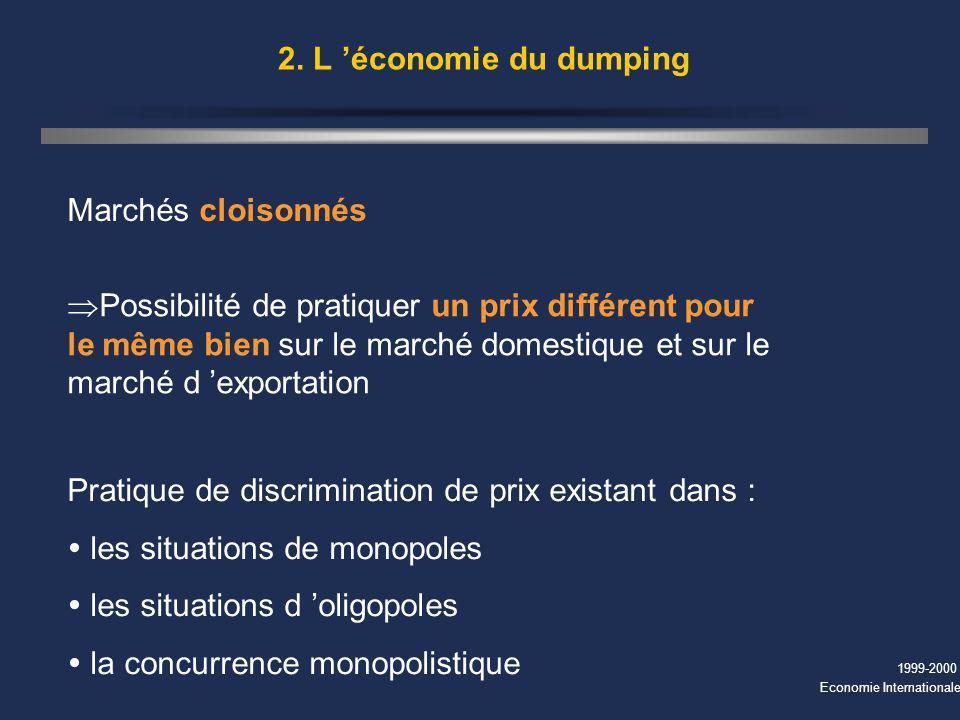 1999-2000 Economie Internationale 2. L économie du dumping Marchés cloisonnés Possibilité de pratiquer un prix différent pour le même bien sur le marc