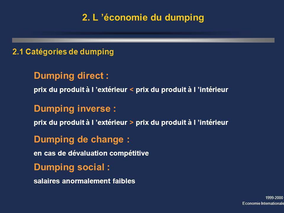 1999-2000 Economie Internationale 2. L économie du dumping 2.1 Catégories de dumping Dumping direct : prix du produit à l extérieur < prix du produit