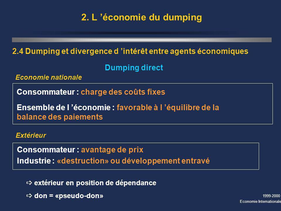 1999-2000 Economie Internationale 2. L économie du dumping 2.4 Dumping et divergence d intérêt entre agents économiques Dumping direct Economie nation
