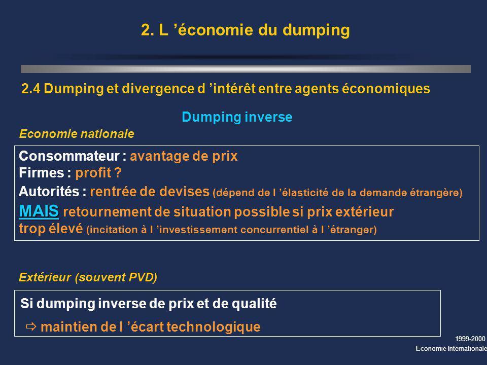 1999-2000 Economie Internationale 2. L économie du dumping 2.4 Dumping et divergence d intérêt entre agents économiques Dumping inverse Economie natio