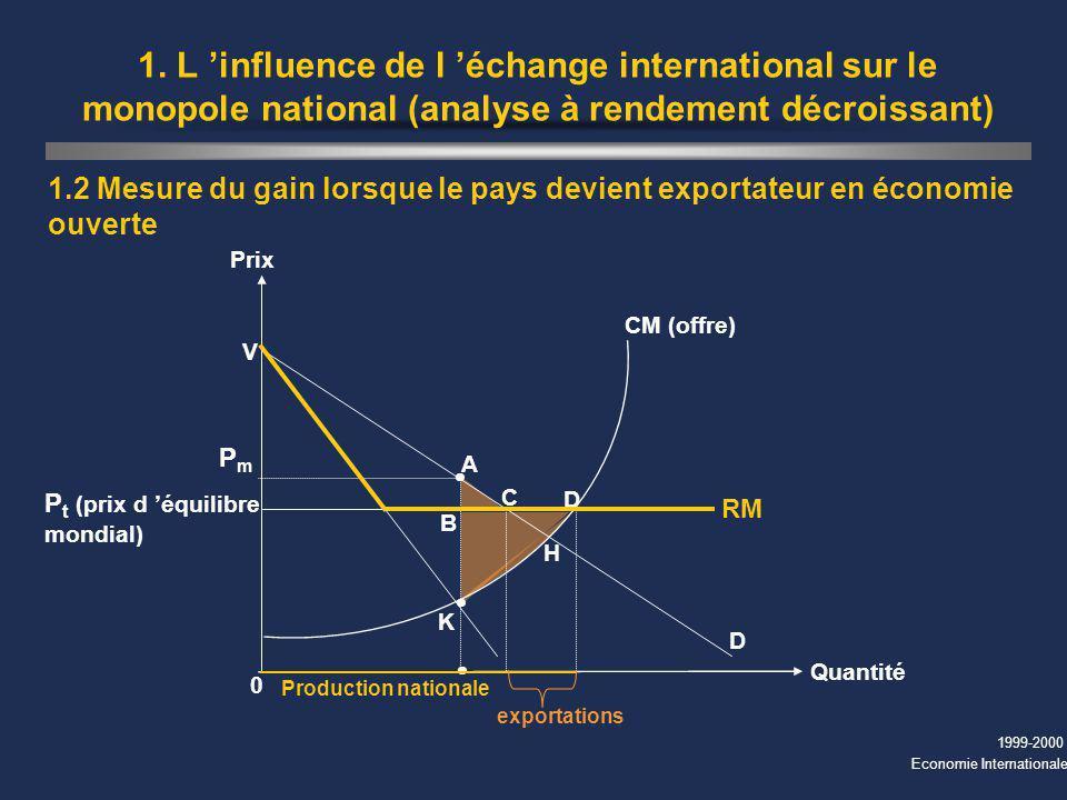 1999-2000 Economie Internationale 1.