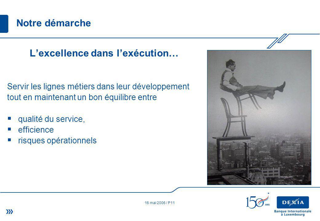 16 mai 2006 / P11 Notre démarche Lexcellence dans lexécution… Servir les lignes métiers dans leur développement tout en maintenant un bon équilibre entre qualité du service, efficience risques opérationnels