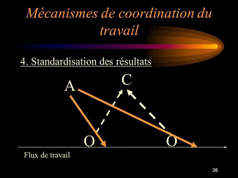26 4. Standardisation des résultats OO C A Flux de travail Mécanismes de coordination du travail