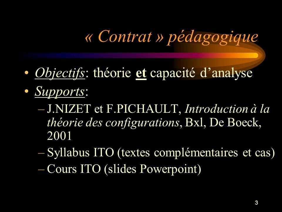 3 « Contrat » pédagogique Objectifs: théorie et capacité danalyse Supports: –J.NIZET et F.PICHAULT, Introduction à la théorie des configurations, Bxl,