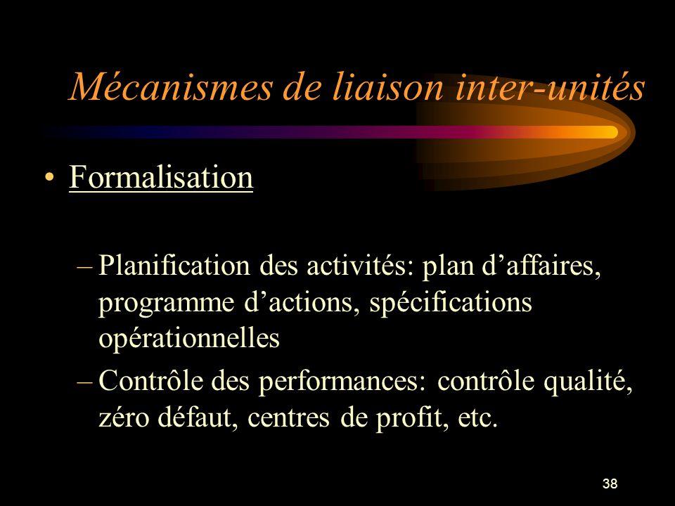 38 Formalisation –Planification des activités: plan daffaires, programme dactions, spécifications opérationnelles –Contrôle des performances: contrôle