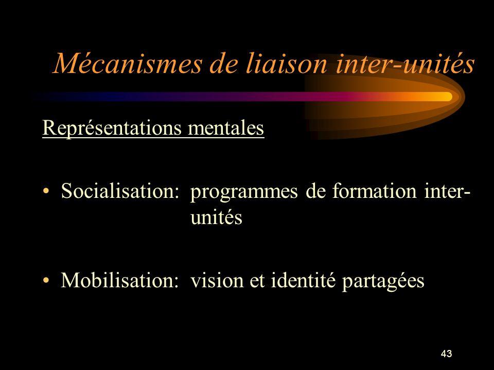 43 Mécanismes de liaison inter-unités Représentations mentales Socialisation: programmes de formation inter- unités Mobilisation:vision et identité pa