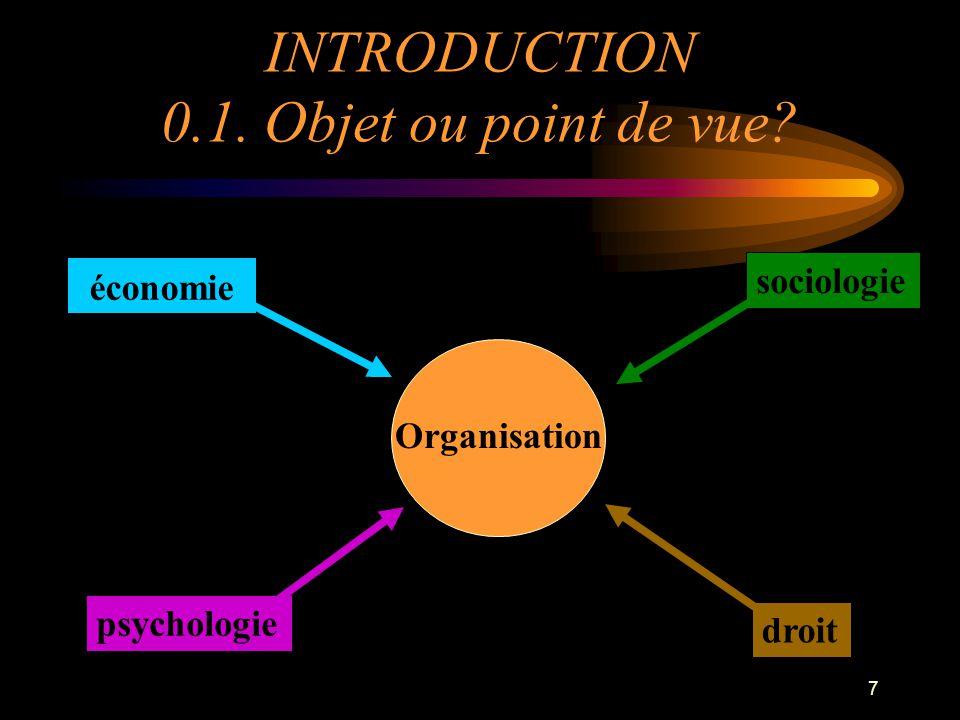 7 INTRODUCTION 0.1. Objet ou point de vue? Organisation psychologie sociologie économie droit