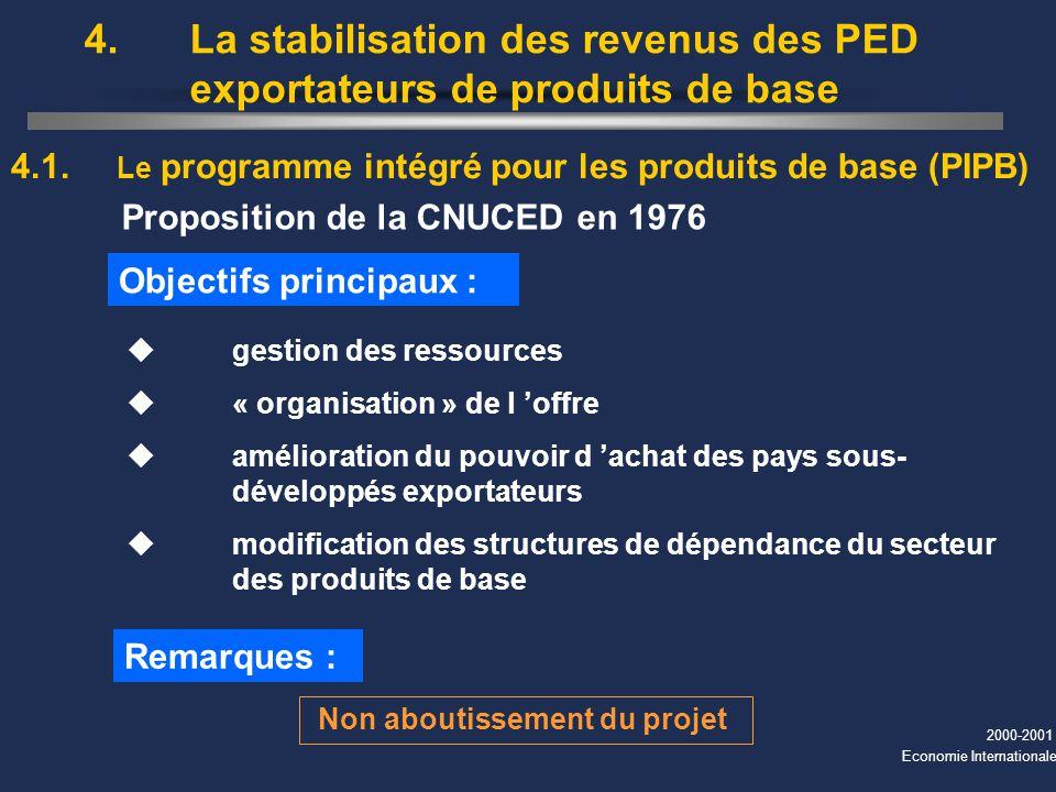 2000-2001 Economie Internationale 4.1. Le programme intégré pour les produits de base (PIPB) Remarques : Non aboutissement du projet Proposition de la
