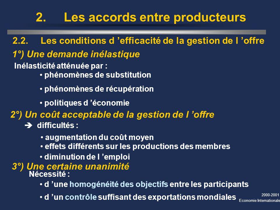 2000-2001 Economie Internationale 2. Les accords entre producteurs 2.2.Les conditions d efficacité de la gestion de l offre Inélasticité atténuée par