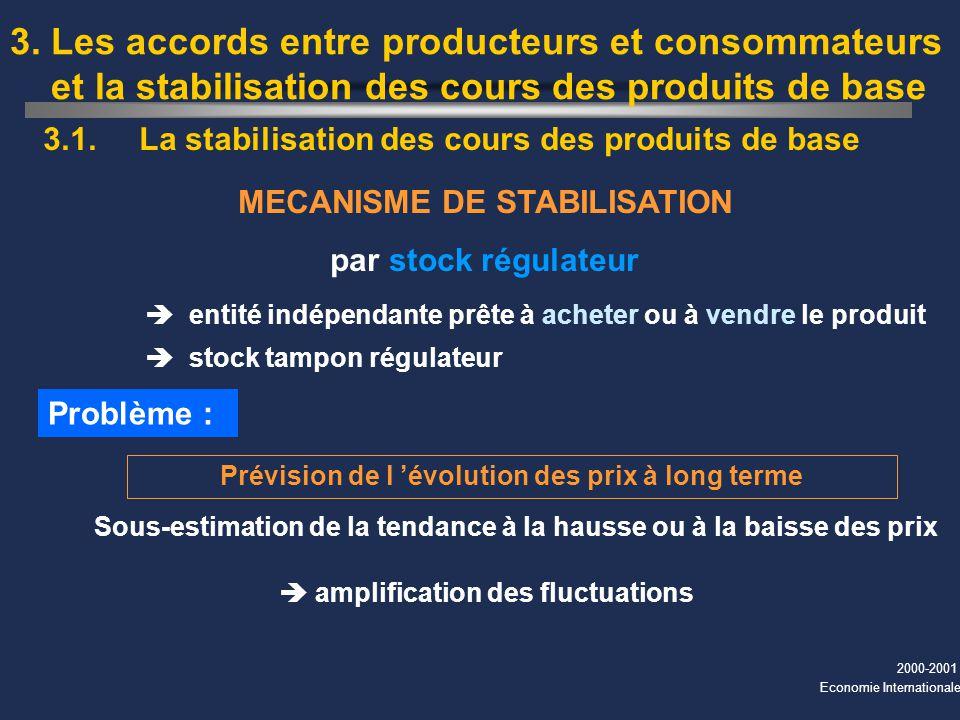 2000-2001 Economie Internationale 3.1.La stabilisation des cours des produits de base Problème : Prévision de l évolution des prix à long terme Sous-e
