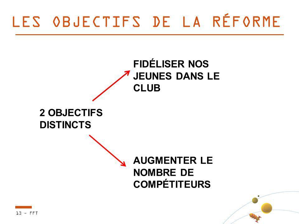 13 - FFT LES OBJECTIFS DE LA RÉFORME 2 OBJECTIFS DISTINCTS FIDÉLISER NOS JEUNES DANS LE CLUB AUGMENTER LE NOMBRE DE COMPÉTITEURS