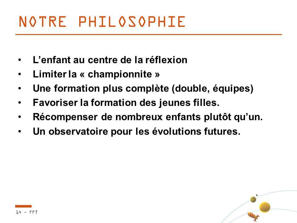 NOTRE PHILOSOPHIE Lenfant au centre de la réflexion Limiter la « championnite » Une formation plus complète (double, équipes) Favoriser la formation d