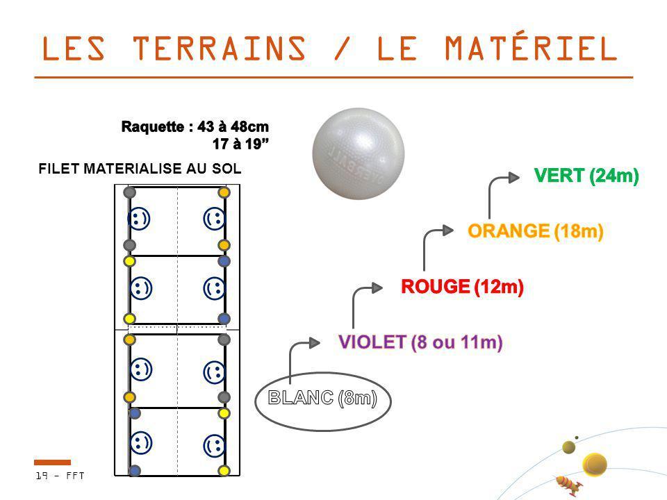 LES TERRAINS / LE MATÉRIEL 19 - FFT FILET MATERIALISE AU SOL