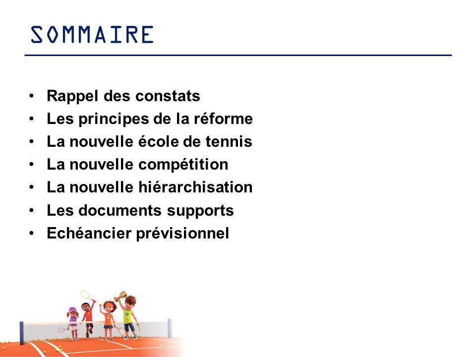 SOMMAIRE Rappel des constats Les principes de la réforme La nouvelle école de tennis La nouvelle compétition La nouvelle hiérarchisation Les documents
