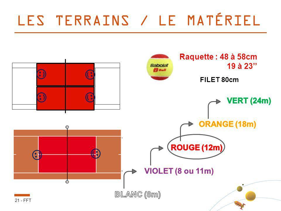 LES TERRAINS / LE MATÉRIEL 21 - FFT Raquette : 48 à 58cm 19 à 23 FILET 80cm