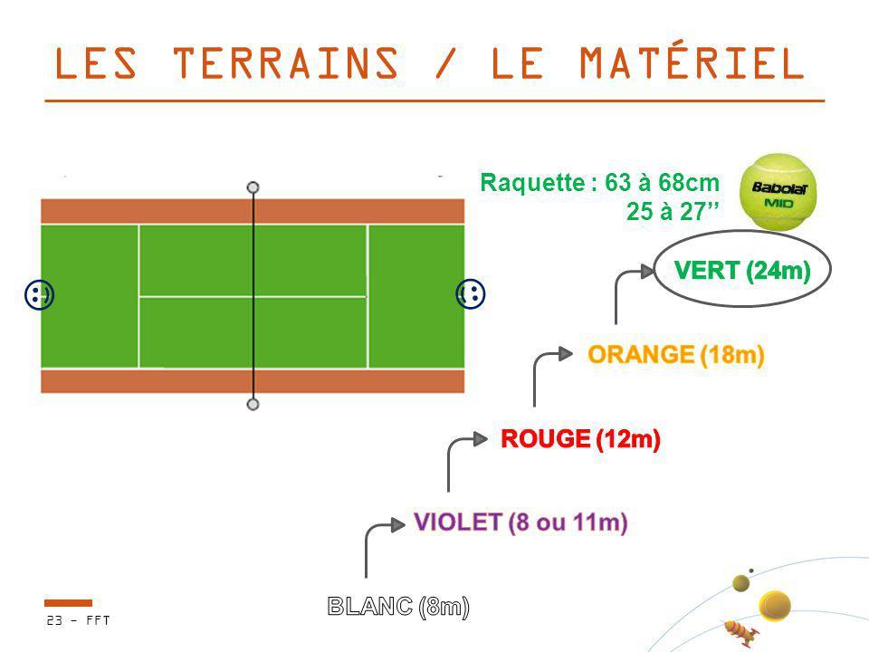 LES TERRAINS / LE MATÉRIEL 23 - FFT Raquette : 63 à 68cm 25 à 27