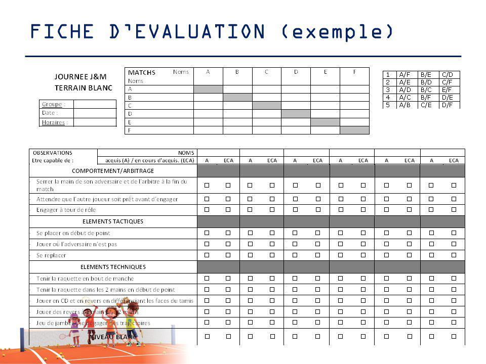 FICHE DEVALUATION (exemple)