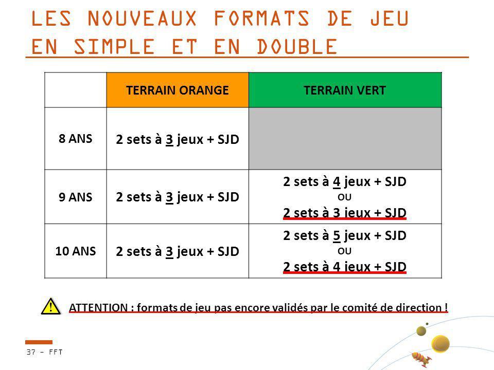 LES NOUVEAUX FORMATS DE JEU EN SIMPLE ET EN DOUBLE 37 - FFT TERRAIN ORANGETERRAIN VERT 8 ANS 2 sets à 3 jeux + SJD 9 ANS 2 sets à 3 jeux + SJD 2 sets