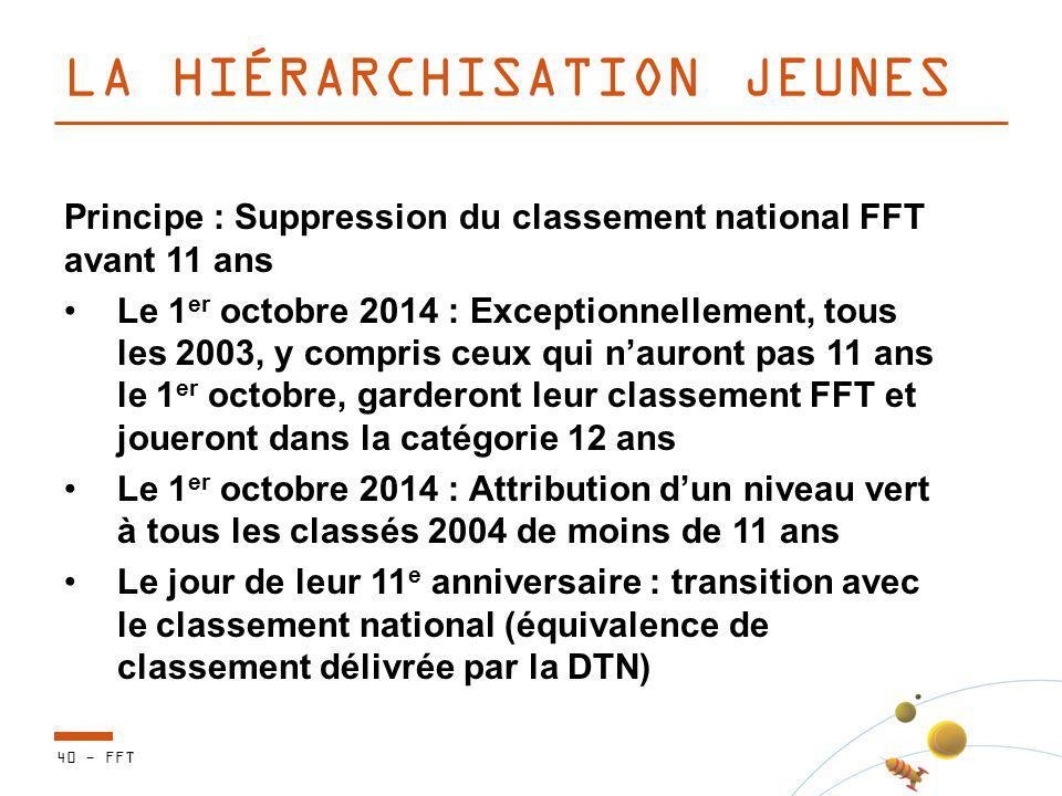 LA HIÉRARCHISATION JEUNES Principe : Suppression du classement national FFT avant 11 ans Le 1 er octobre 2014 : Exceptionnellement, tous les 2003, y c
