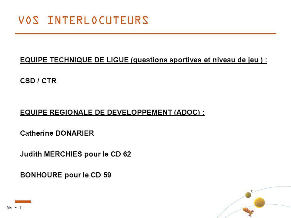 EQUIPE TECHNIQUE DE LIGUE (questions sportives et niveau de jeu ) : CSD / CTR EQUIPE REGIONALE DE DEVELOPPEMENT (ADOC) : Catherine DONARIER Judith MER