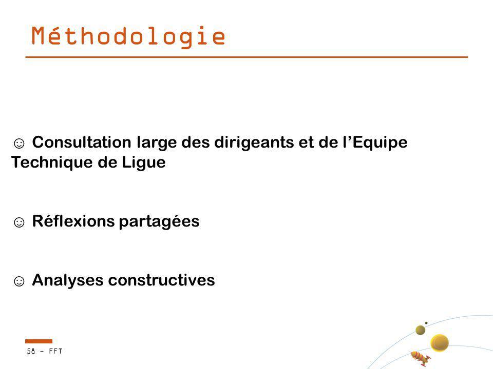 Méthodologie Consultation large des dirigeants et de lEquipe Technique de Ligue Réflexions partagées Analyses constructives 58 - FFT