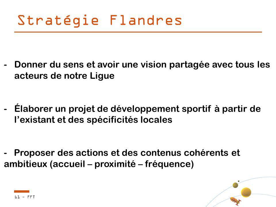 Stratégie Flandres -Donner du sens et avoir une vision partagée avec tous les acteurs de notre Ligue -Élaborer un projet de développement sportif à pa