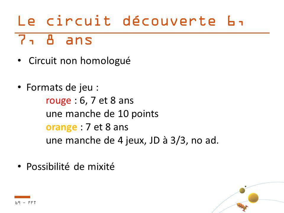 Le circuit découverte 6, 7, 8 ans Circuit non homologué Formats de jeu : rouge : 6, 7 et 8 ans une manche de 10 points orange : 7 et 8 ans une manche
