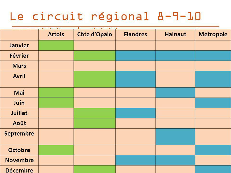 Le circuit régional 8-9-10 ans *** et **** ArtoisCôte dOpaleFlandresHainautMétropole Janvier Février Mars Avril Mai Juin Juillet Août Septembre Octobr