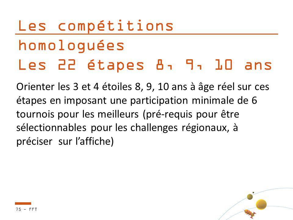 Les compétitions homologuées Les 22 étapes 8, 9, 10 ans Orienter les 3 et 4 étoiles 8, 9, 10 ans à âge réel sur ces étapes en imposant une participati