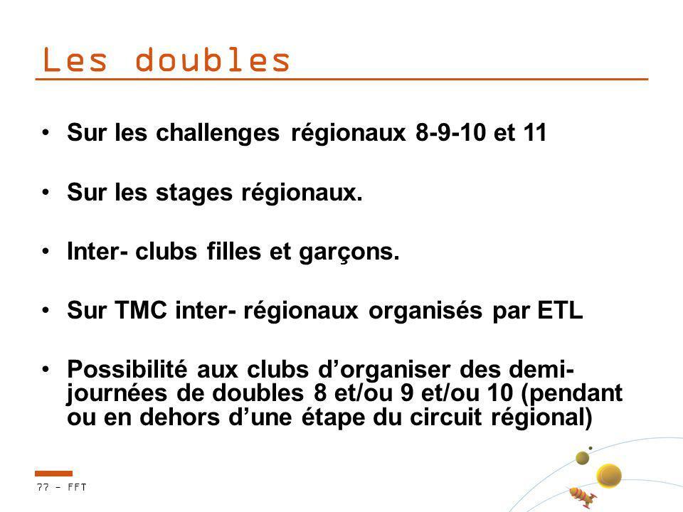 Les doubles Sur les challenges régionaux 8-9-10 et 11 Sur les stages régionaux. Inter- clubs filles et garçons. Sur TMC inter- régionaux organisés par